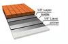Atlastic 40 Membrane - Image