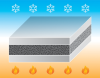 Norseal® AGP200 Foam -- AGP200 - Image