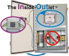 Inside-Outlet® (GFCI)