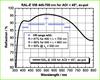 Reflective Aluminum Coating -- RAL-E VIS