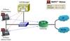 MAPS™ Skinny ProtocolEmulator -- PKS149 -Image