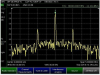 Spectrum Analyzer option for the N9913A -- N9913A-233