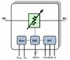 7-bit 0.25 dB Glitch-Free™ Digital Step Attenuator -- IDTF1950