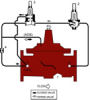Ductile Iron Pressure Reducing and Sustaining Control Valve -- LF912GD - Image