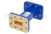 WR-90 Commercial Grade Straight Waveguide Section 3 Inch Length with CPR-90G Flange Operating from 8.2 GHz to 12.4 GHz -- PE-W90S002-3 - Image