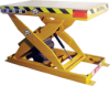 Pneumatic, Compact Lift Table -- AirLift Series
