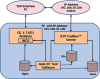 Automated EC Compliance Testing -- PKB080 -Image