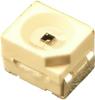 Photodiode Sensors -- OP980