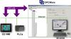 OPCWorx Configuration Tool
