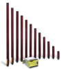 A-GAGE™ -- High Resolution Mini-Array® Series