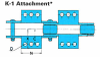RF Conveyor Chain Basic Metric Series - K-1 Attachment -- RF03075 - K-1 - Image