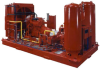 CNG Compressor Packages