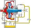 Fluid Coupling -- 650 DTPKL