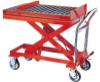 HLH Roller Conveyor Lift Carts -- HHLH-E900MR -Image