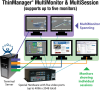 MultiMonitor Software
