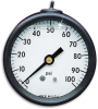 Pressure Gauge -- PGF Series