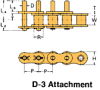 BS/DIN Chain Attachment Series -- RS08B D-3 - Image