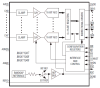 4-/6-/8-Channel, 16-/14-Bit, Simultaneous-Sampling ADCs -- MAX11047 - Image