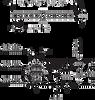 SLC Header -- 815-XX-001-30-001101 - Image