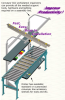 PBT Ball Transfers and PPD Positioner Pad Conveyor Workstation - Image