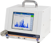 Real-Time Fiber Monitor 7400 -- 7400