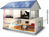 Solar Power Systems -- Residential Kits - Image