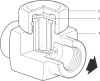 Thermodynamic Steam Trap -- TD52M