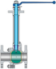 Cryogenic Split-body Ball Valves