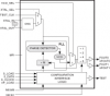 700MHz, Crystal Oscillator-to-Differential LVDS Frequency Synthesizer -- 8442I