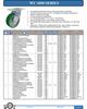 WC 6800 Series -- WC6860-01-TPR