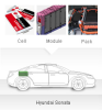 Automotive Batteries - Image