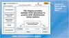 ARINC 615A Data Loader Software