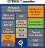 Single-Chip Qi Wireless Power Transmitter for Tx-A1 and Tx-A10 -- IDTP9030