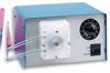 OMEGAFLEX® Peristaltic Pump -- FPU250 Series