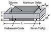 Thick Film Resistor -- HVF1206T2004FET