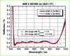 Broadband Anti-Reflective Coating -- ARB 5