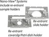 Motorized Microscope Stage