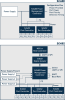 Power Management ICs -- Si3480