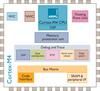 Cortex-M Series -- Cortex-M4 Processor