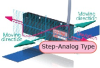 Magnetic Navigation Sensor for AGV's -- GS-2744B