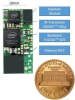 Intel® XMM™ 6260 Slim Modem