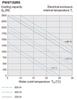 Enclosure Heat Exchanger -- PWS7152R5 - Image