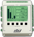 Dual channel level controller from ABB Measurement Products