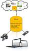 Ha-VIS RFID Application Software