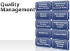 EnterpriseIQ Complete Quality Management Software