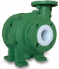 Magnetic Drive Fluoropolymer Lined Pumps -- ME Series - Image