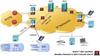 MAPS™ ISDN SIGTRAN Protocol Emulator -- PKS135 -Image