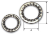 Serrated Washers - Image
