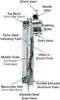 Tank-O-Meter® -- Type S