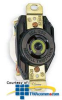 Hubbell Twist-Lock Receptacle -- HBL2620